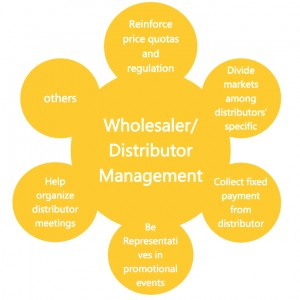 X 11 Wholesaler Distributor Management JPG