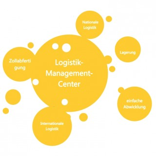 X 7 Logistical management G JPG