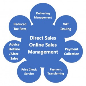 5 Direct Online Sales